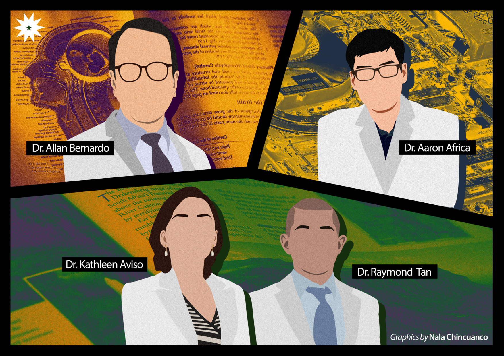 Highlighting the DLSU professors listed among the top two percent most-cited researchers of 2019